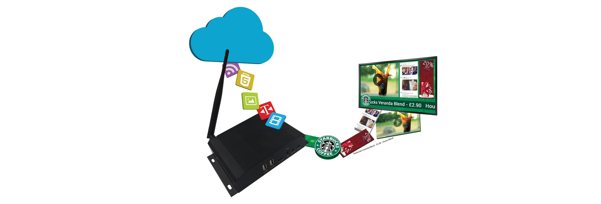 standalone android digital signage  media player in kenya