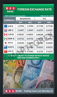 digital forex display board
