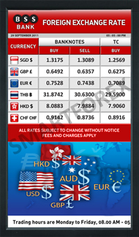 digital forex display board kenya