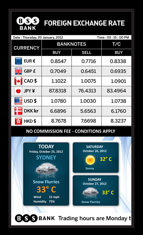smartforex digital display